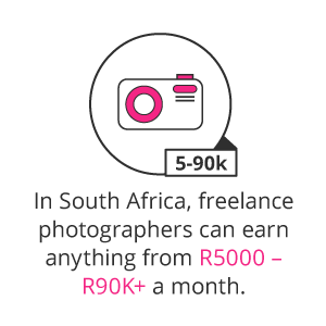 Entrepreneurs_Photography-Stat_Mobile_Final