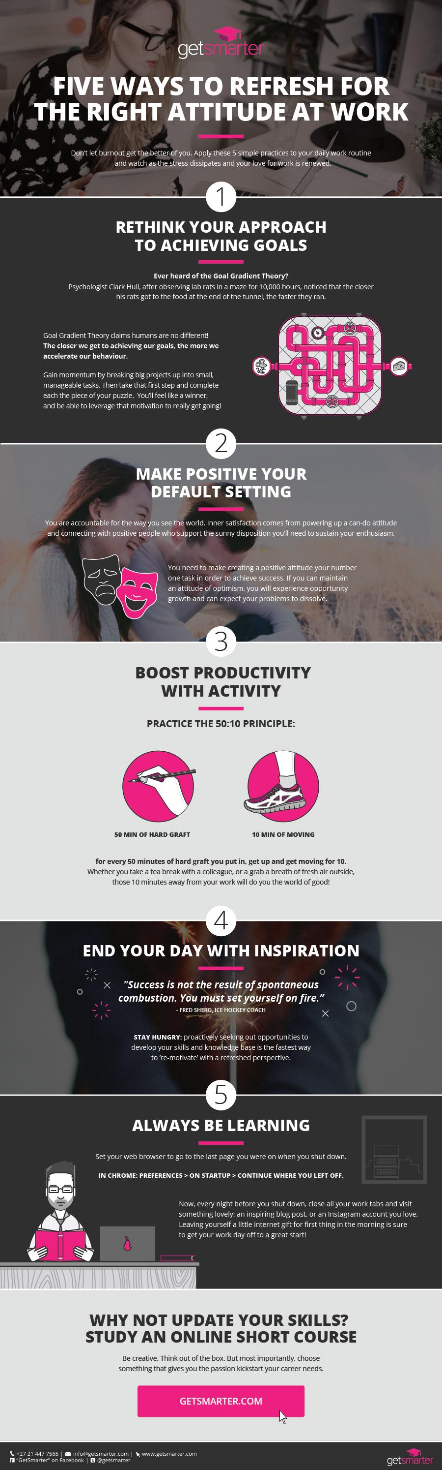 Motivation-Planning-Productivity-Prioritisation