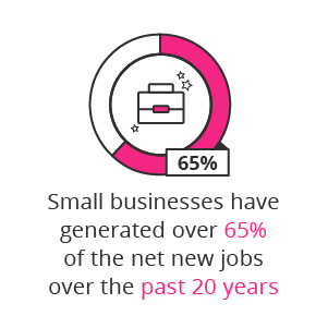 Smallbusinesses_stat1_mobile