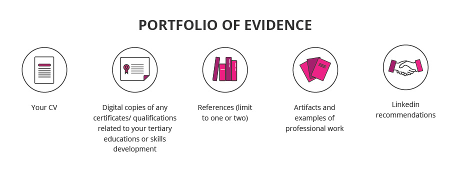 planning-portfolio-of-evidence-points-1