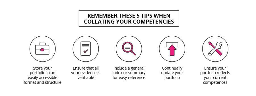 planning-portfolio-of-evidence-tips