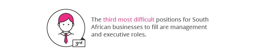 Job demand 10 years management executive roles desktop