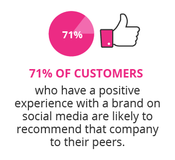71%_of_customers_mobile