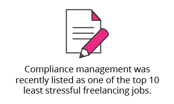 compliance_management_least_stressful_mobile