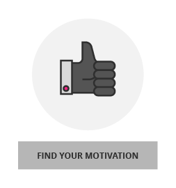 motivation button