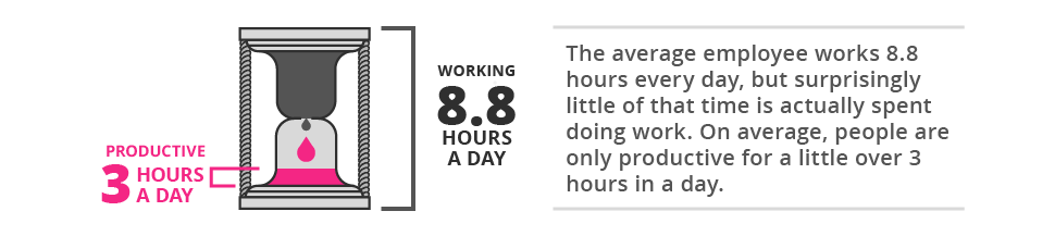 time_mgmt_working_hours