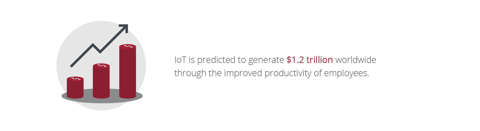 how iot increases productivity