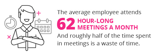 better manager meetings thin