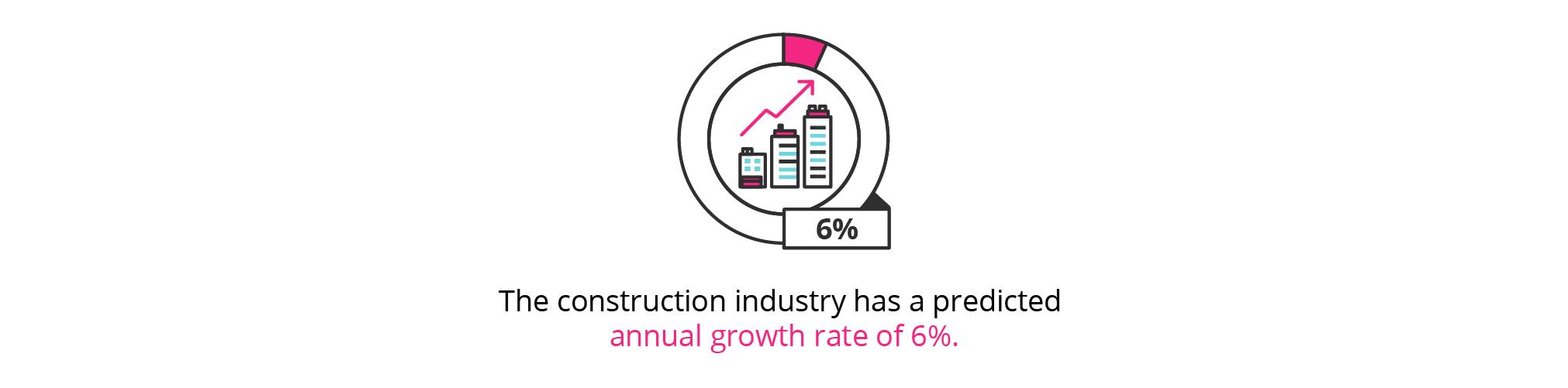 ConstructionManager_Infostat