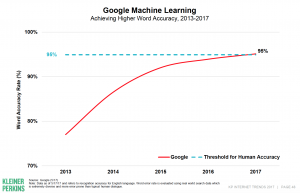 Research_Intelligence_Digital_Learning_Trends_1h