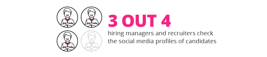 managers use social media to vet you