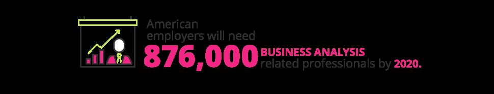 Business_Systems_Analyst_Infostat_Desktop