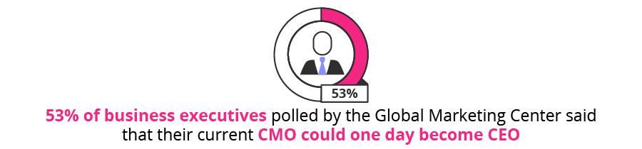 CMO_CEO_desktop