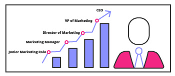 CMO_career_growth_mobile
