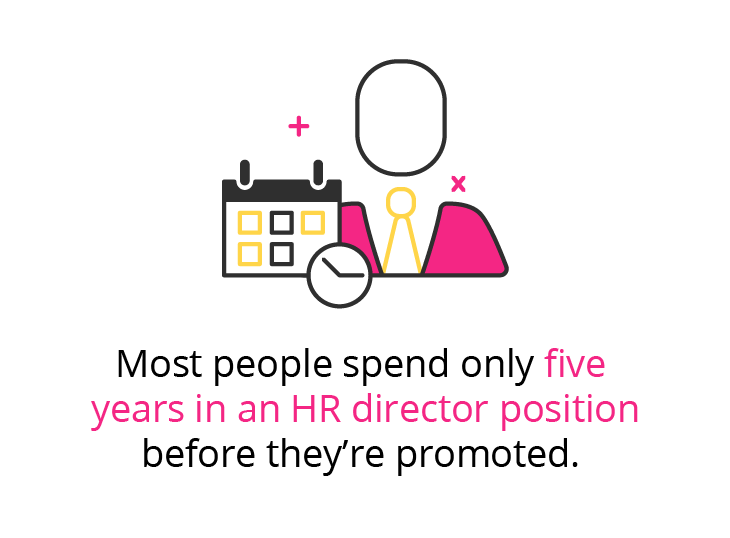HR Director_career_growth