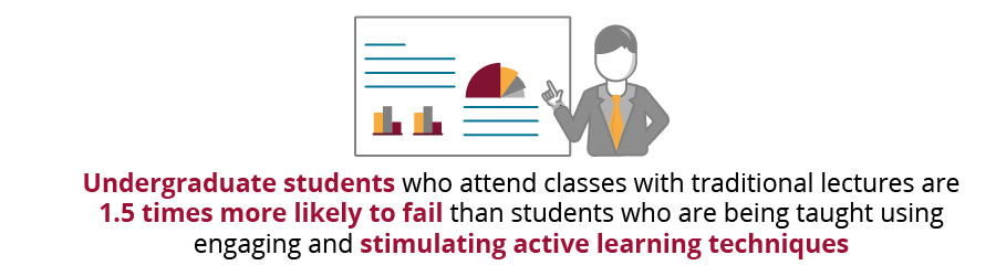active learning 1