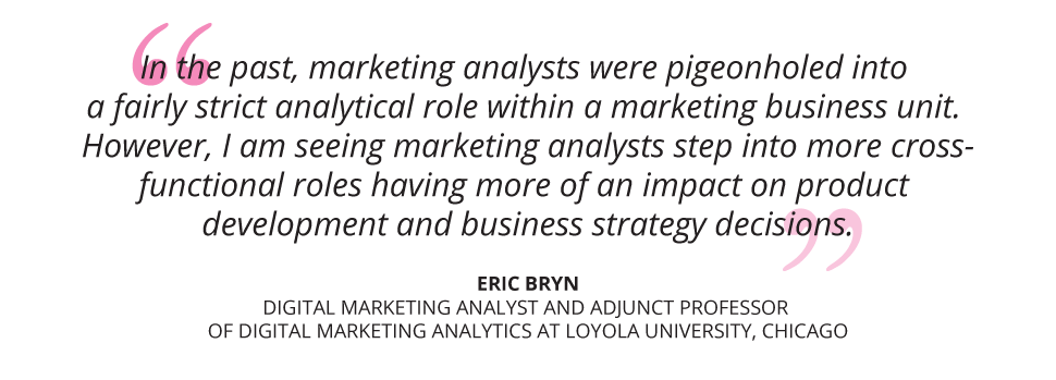 Marketing_Analyst_Career_Path_Profile_Quote