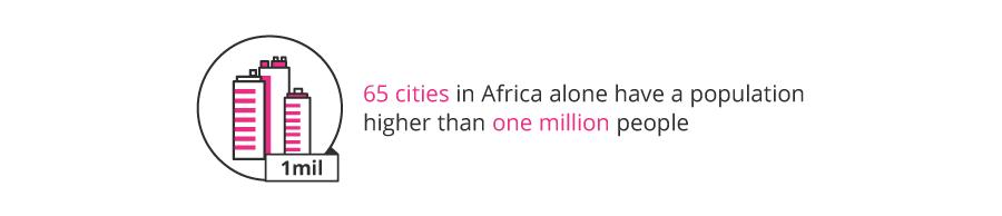 african_cities_property_development_stat_desktop