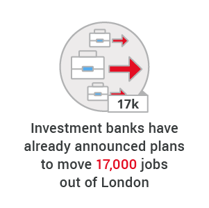 investment_banks_Brexit_stat_mobile