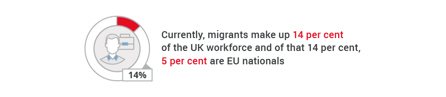 migrants_UK_brexit_stat_desktop