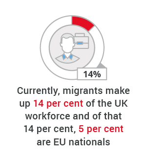 migrants_UK_brexit_stat_mobile