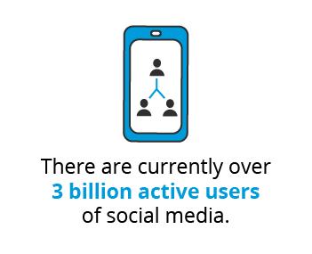 Social_Media_Marketing_Infostat_Mobile_2
