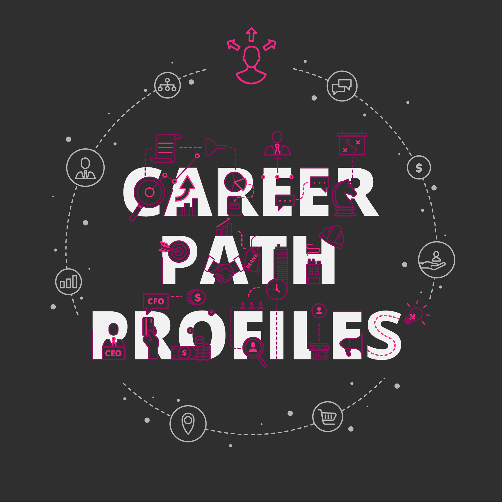 Career path profiles