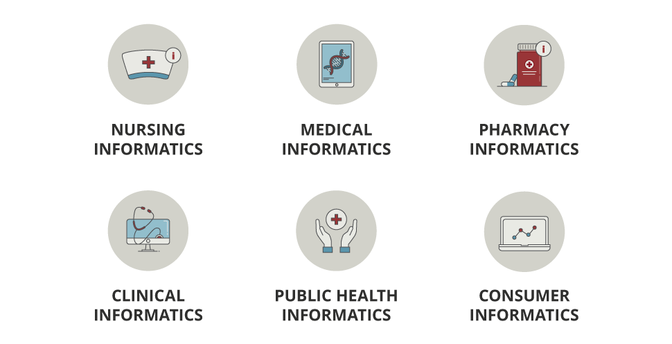 GS_Blog_icons_desktop_How Is Big Data Revolutionizing The Health Care System