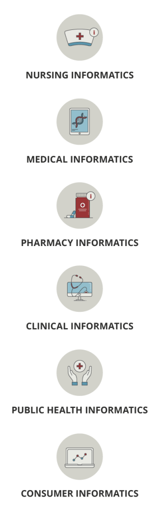 GS_Blog_icons_mobile_How Is Big Data Revolutionizing The Health Care System