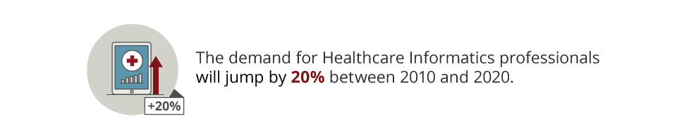 GS_Blog_infostat_HOW IS BIG DATA REVOLUTIONIZING THE HEALTHCARE SYSTEM_desktop