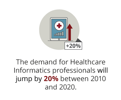 GS_Blog_infostat_HOW IS BIG DATA REVOLUTIONIZING THE HEALTHCARE SYSTEM_mobile