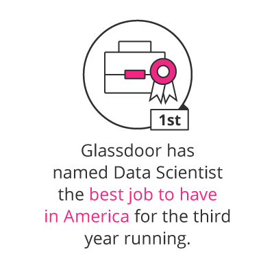 glassdoor_data_scientist_getsmarter
