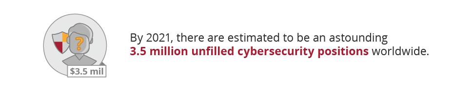 [HAR_CYB]INFOSTATS_Infostat2_Desktop The Opportunities and Risks of AI in Cybersecurity
