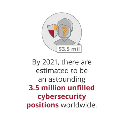 [HAR_CYB]INFOSTATS_Infostat2_Mobile The Opportunities and Risks of AI in Cybersecurity