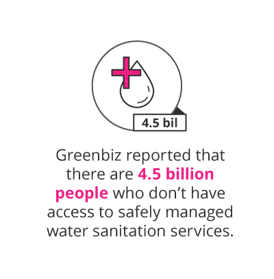 Greenbiz reported that there are 4.5 billion people who don't have access to safely managed water sanitation services pull quote