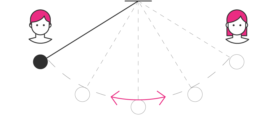 Two Sided Market example
