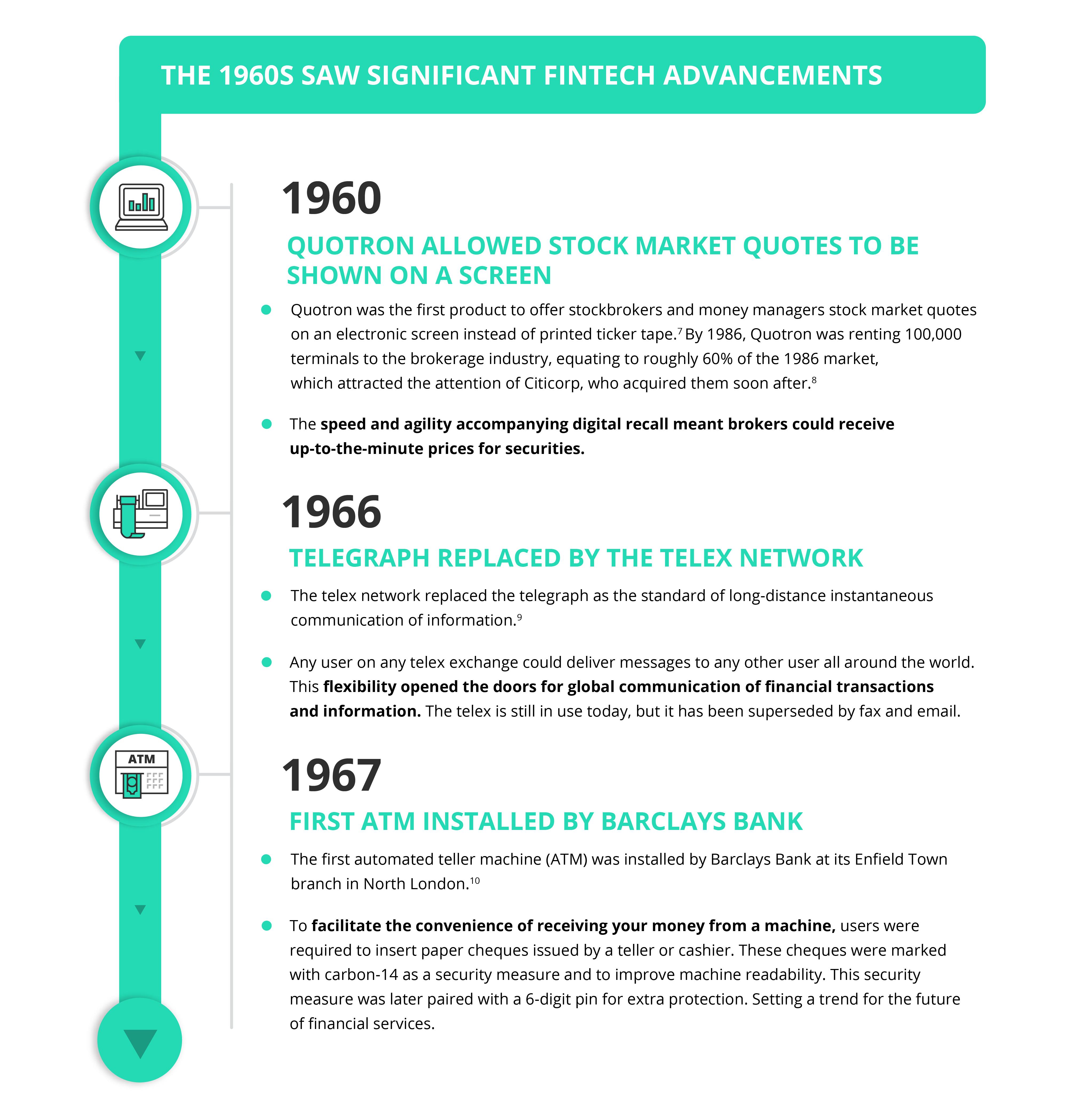 Infograph 1960 - 1967