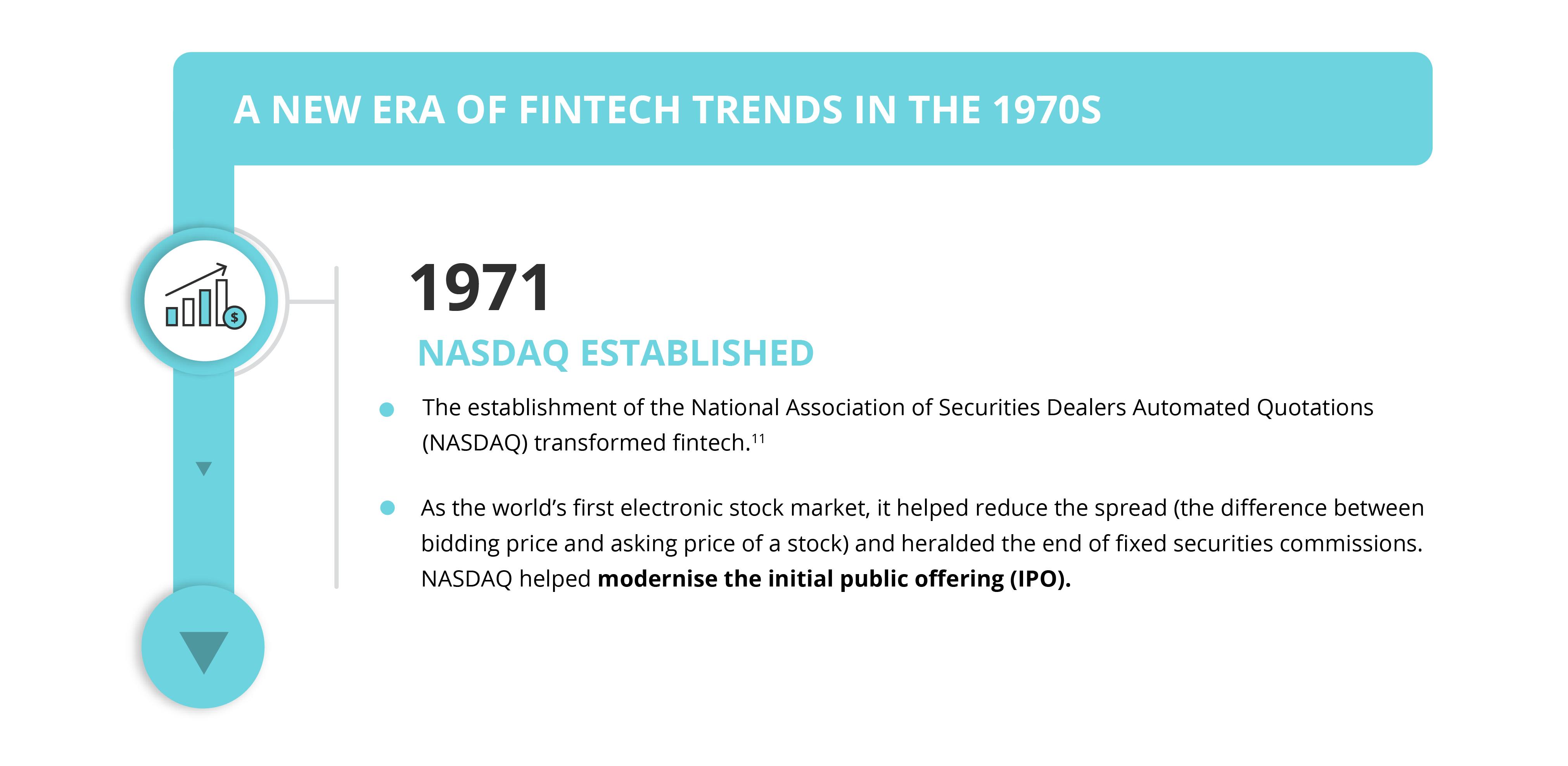 Infograph 1971