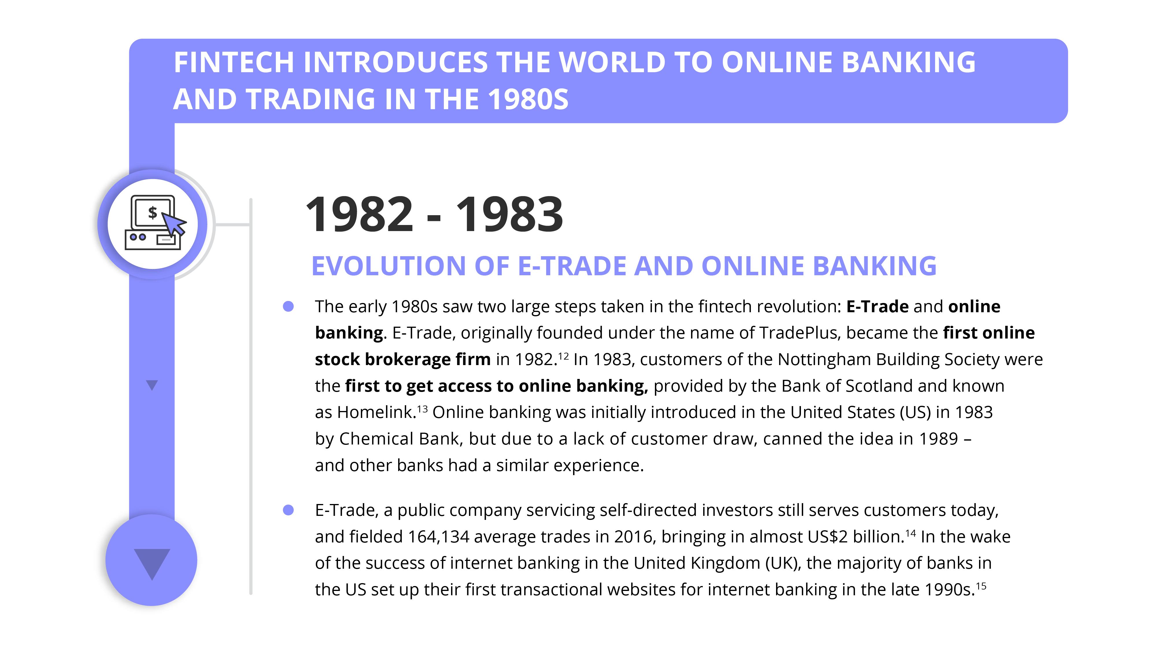 Infograph 1982 - 1983
