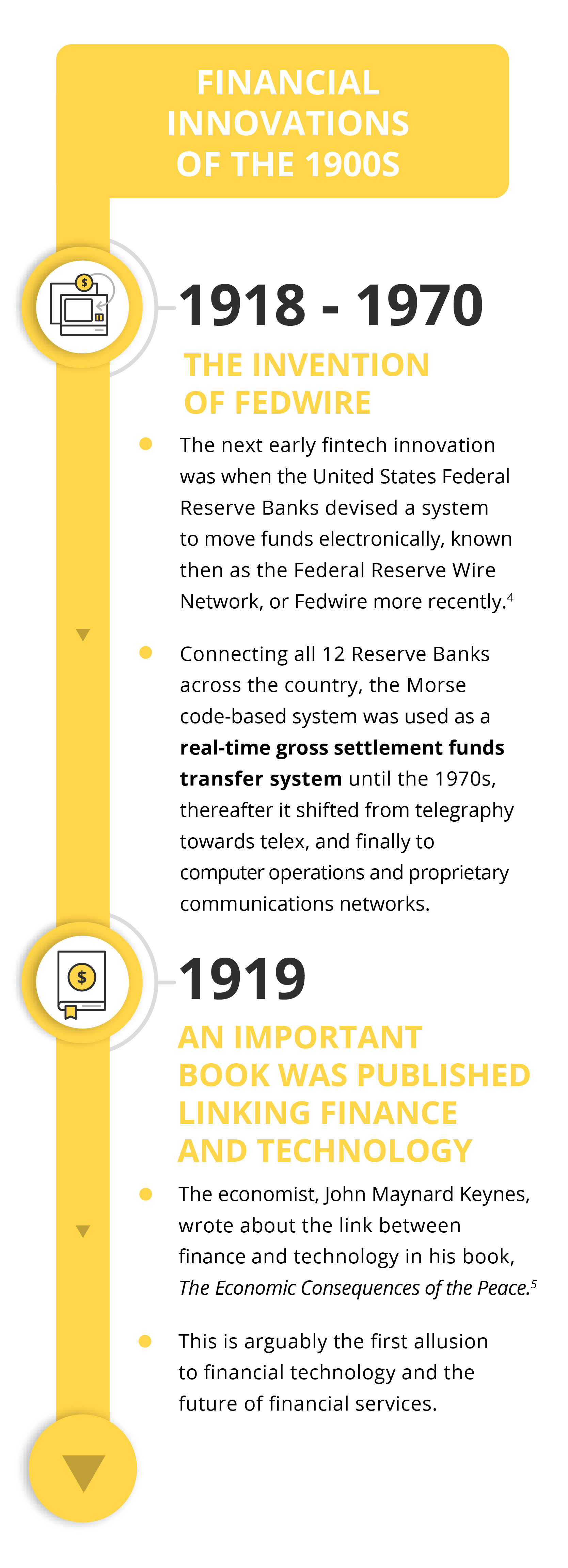 Infograph 1918 - 1970
