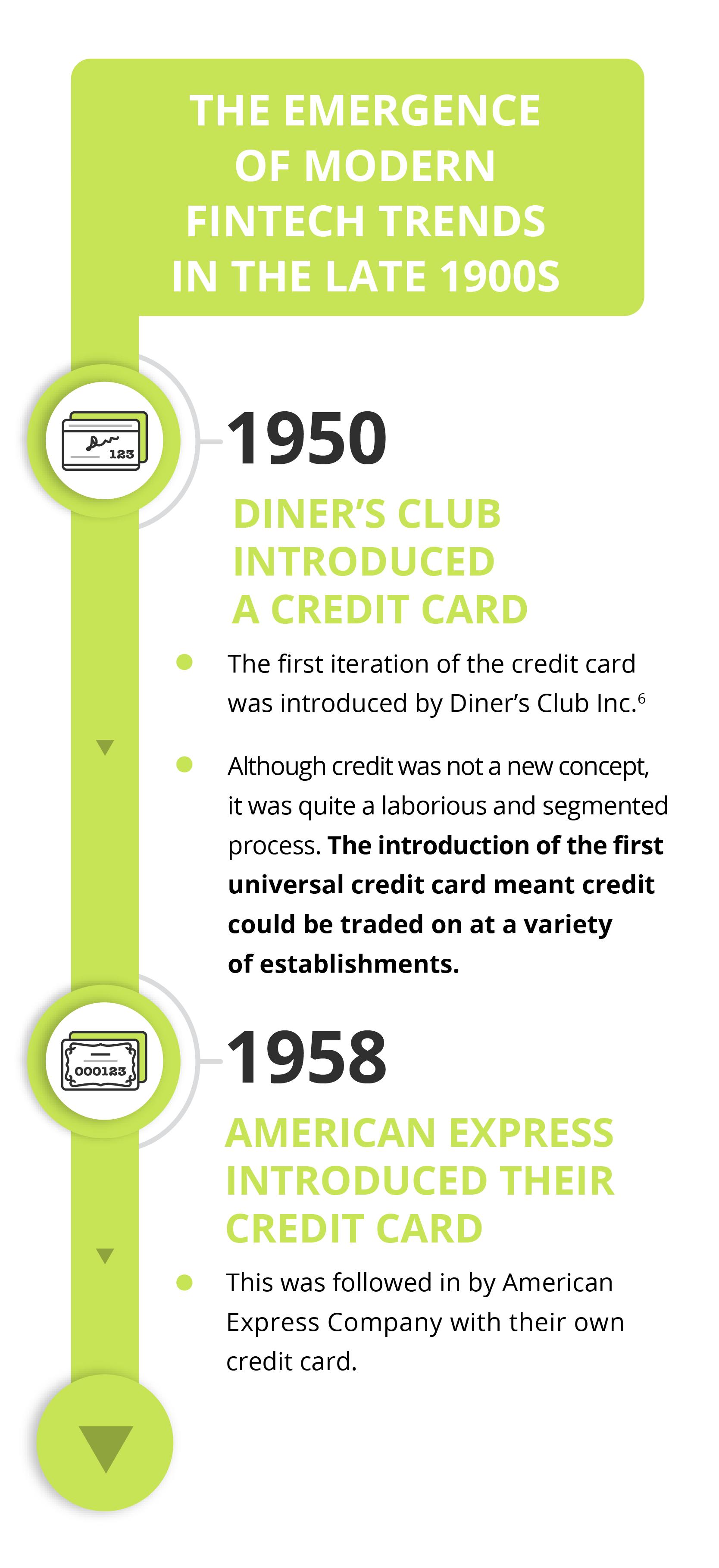 Infograph 1950 - 1958