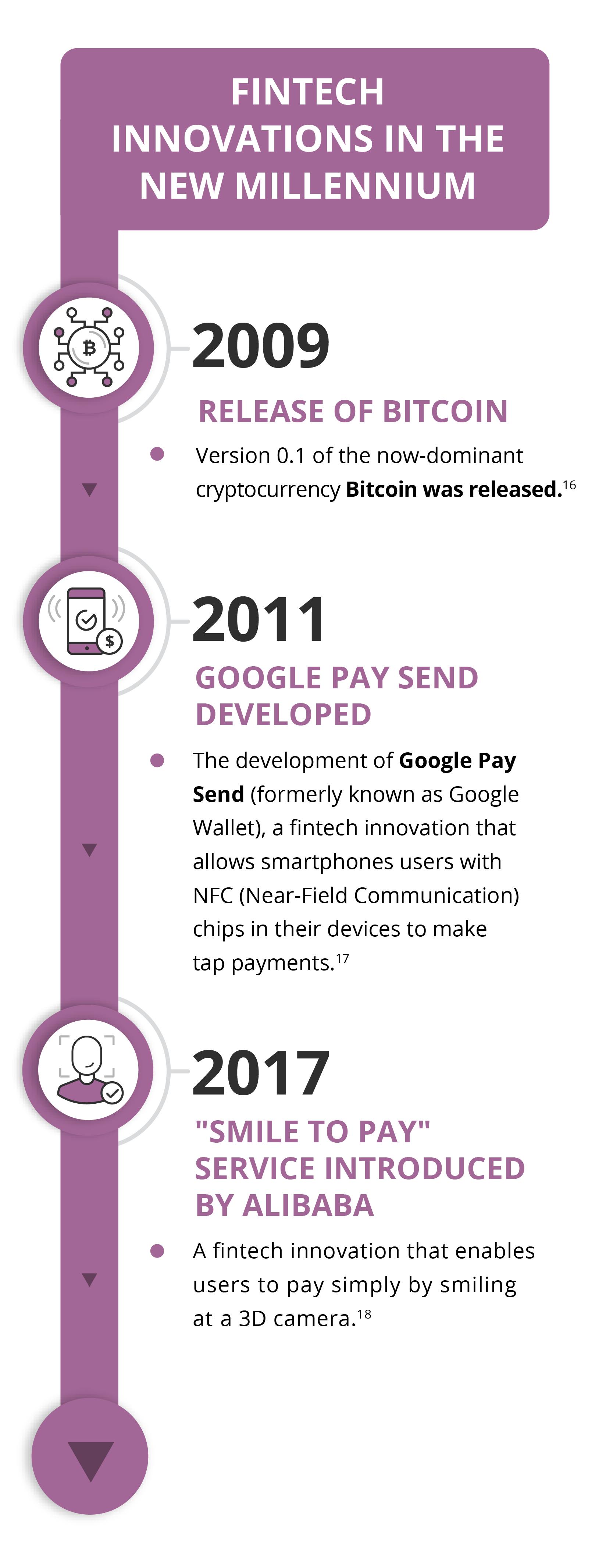 Infograph 2009 - 2017