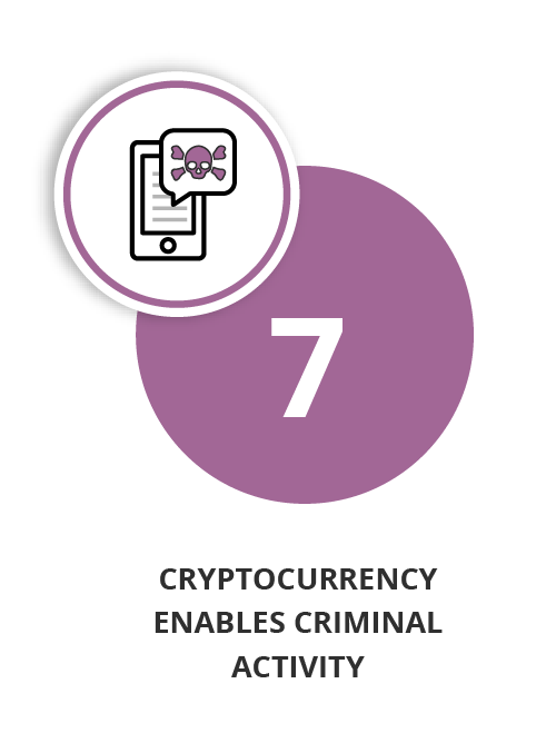 Cryptocurrency enables criminal activity
