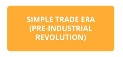 Simple Trade Era