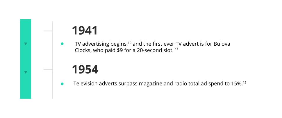 Marketing Department Infograph