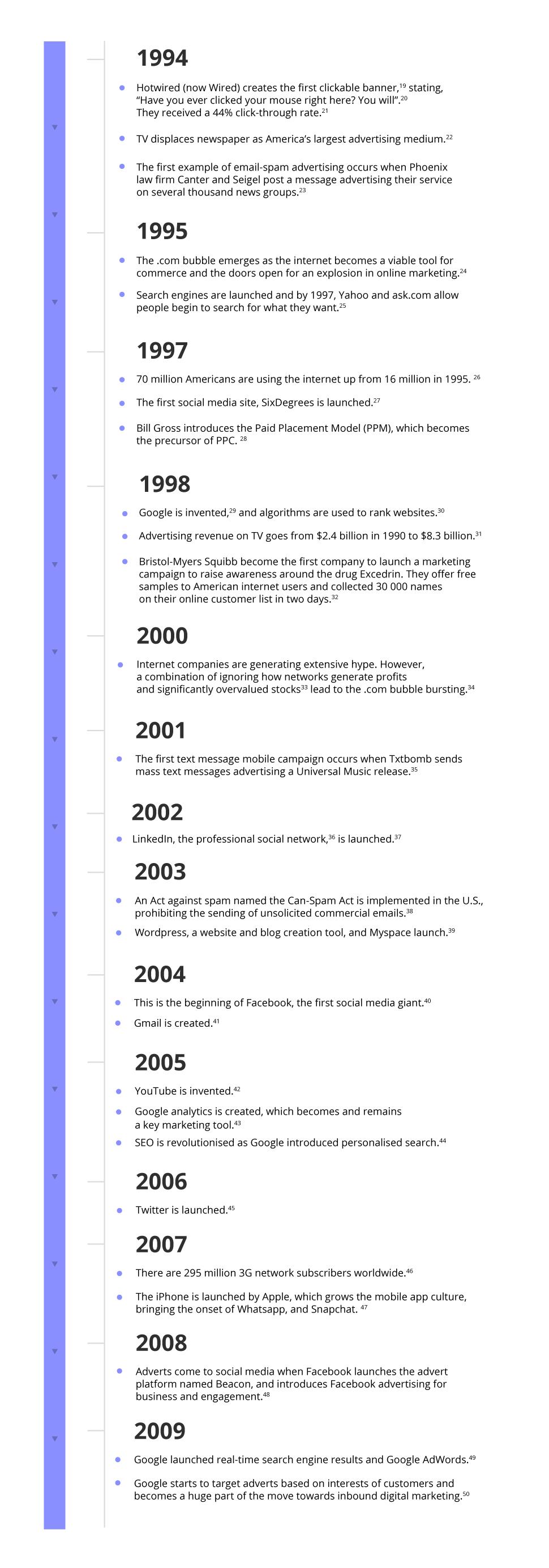 Relationship Marketing Infograph