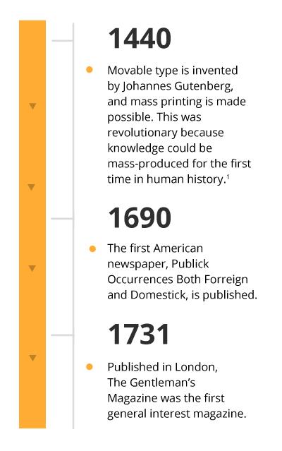 Simple Trade Era Infograph