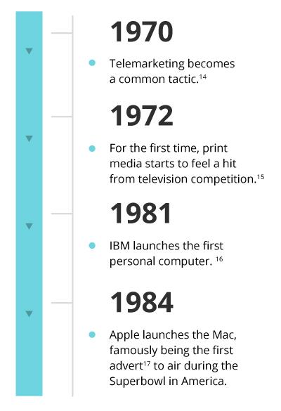 Marketing Company Infograph