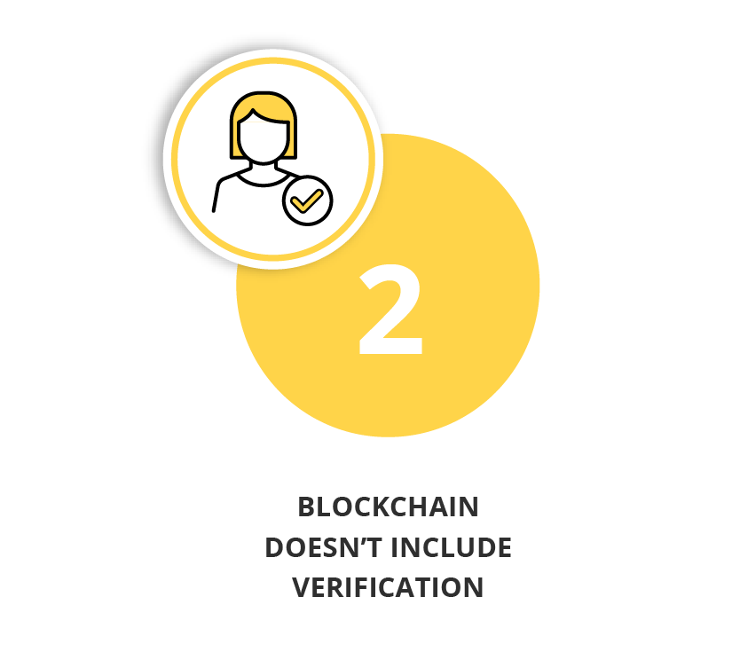 Blockchain doesn't include verification