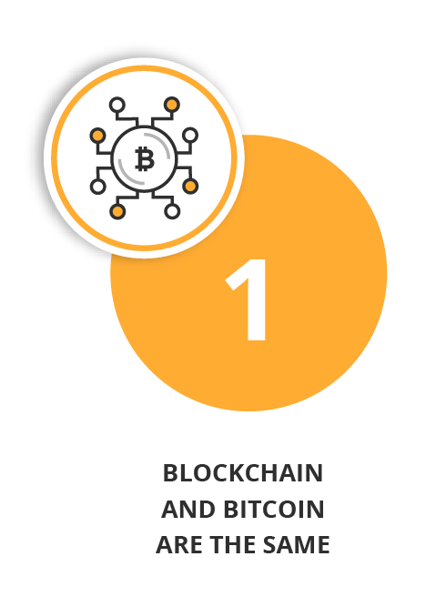 Blockchain and bitcoin are the same